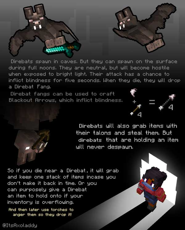 Image where we can see a brief explanation about the new variant of bats that adds the Direbats Mod.